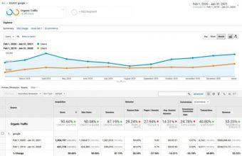 Google-Analytics-YoY-700x453