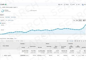 Start increasing your search engine traffic today